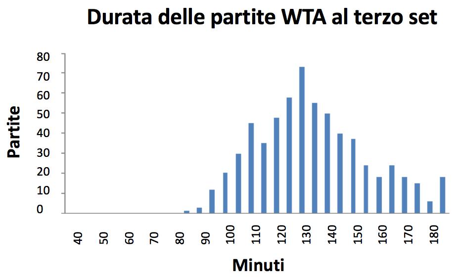 wta-super-tiebreak_2