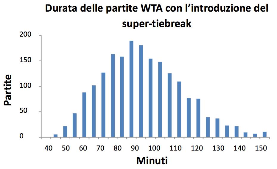 wta-super-tiebreak_3